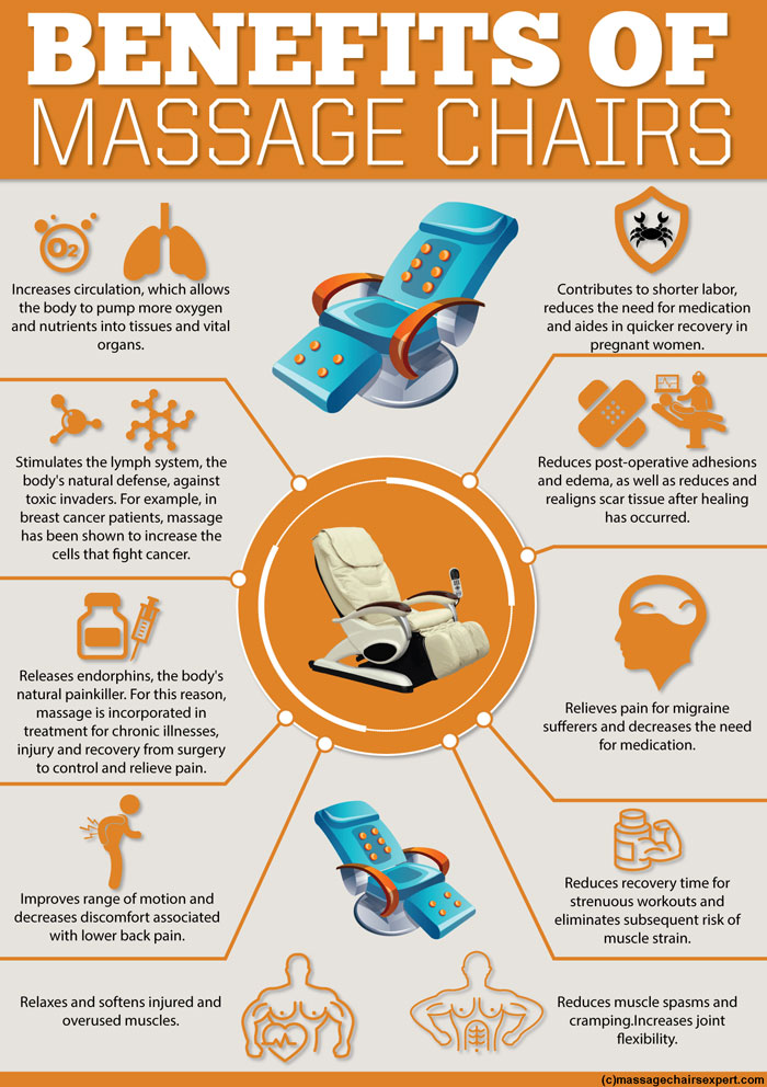 benefits of massage chair