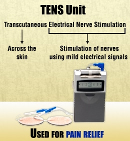 What is a TENS Unit - Best tens unit for you