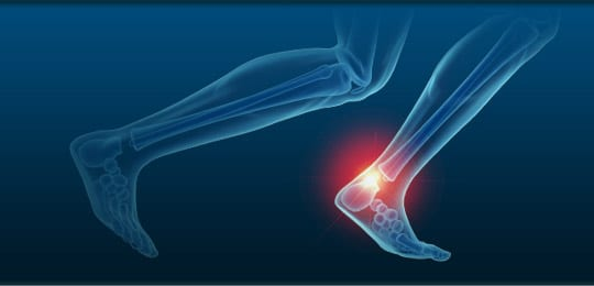Relief in Foot and ankle injuries